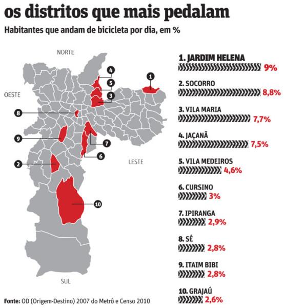 Mapa mostra os números sobre o uso de bicicleta na cidade. Clique para ler a matéria original no site da Folha de São Paulo. Imagem: Folha/Reprodução