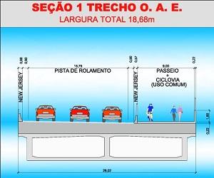 Projeção de como ficará a Laguna com ciclovia. Imagem: Reprodução/Prefeitura de São Paulo
