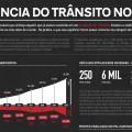 infoviz_infografico_mortes_reproducao