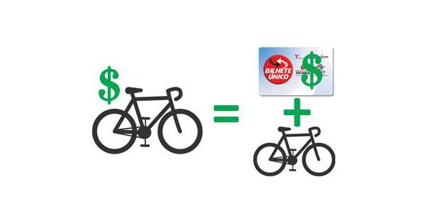 Uma das propostas é compensar os impostos pagos na compra da bicicleta em créditos no Bilhete Único. Imagem: Divulgação