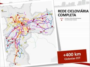 A proposta prevê uma rede cicloviária ampla e integrada. Imagem: CET/Reprodução