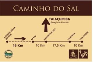 Placa indicando a rota Caminho do Sal. Imagem: Divulgação
