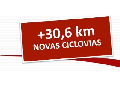 Imagem: CET/Divulgação