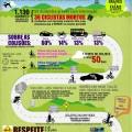 Cartaz produzido pelo coletivo Ciclistas de São José dos Campos com dados sobre mortes e acidentes envolvendo ciclistas. Imagem: Divulgação