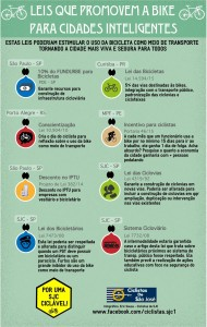 Outro cartaz criado por ciclistas de São José dos Campos mostra principais leis que protegem quem pedala. Imagem: Divulgação
