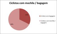 2016-06-24 contagem berrini - mochila - grafico ciclocidade
