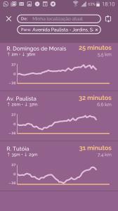São mostradas opções de rota, com informações sobre altimetria. Imagem: reprodução