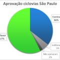 Fonte: Pesquisa Datafolha (jul/2016)