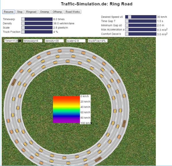 Já a 30 km/h, o congestionamento não chega a se formar. Imagem: Reprodução