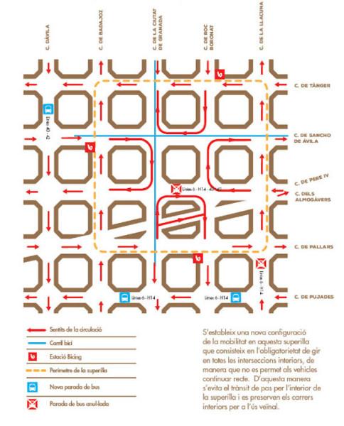 Exemplo de superbloco. A linha azul é uma ciclovia. Imagem: Divulgação